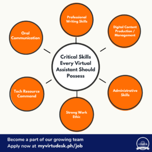 critical-skills-every-virtual-assistant-should-possess-diagram